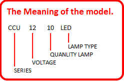 The Meaning of the model